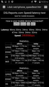 Speed Test of underlying WiFi/Cable Modem of 24MB/s